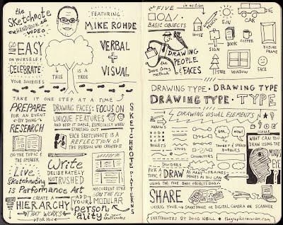 http://www.thegraphicrecorder.com/wp-content/uploads/2013/02/Sketchnote-Handbook-Video-Sketchnotes.jpg